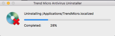 Guides to Totally Uninstall Trend Micro Antivirus from macOS