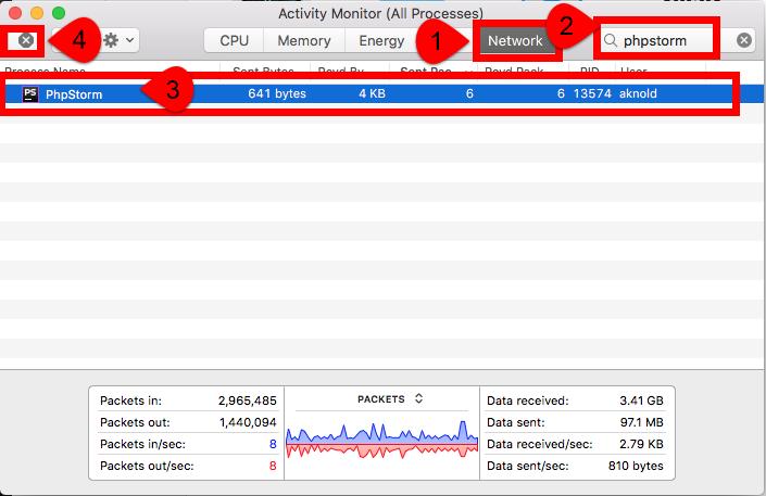 Intellij High Cpu Mac