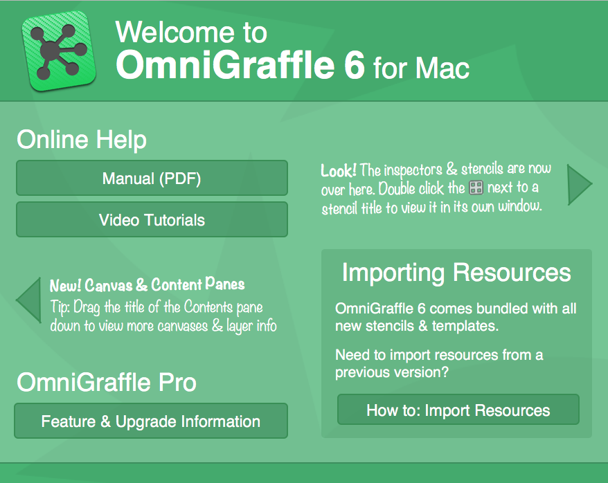 uninstall OmniGraffle for mac - osx uninstaller (1)